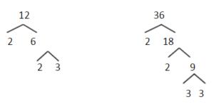 pohon faktor